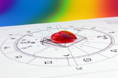 Image showing an astrological chart. From dreamstime.com 'I love astrology'.